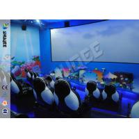 Best Blue Ocean Theme Park Dynamic 7d Cinema Equipment Large HD Arch Screen wholesale