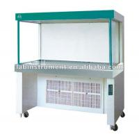 Kitchen Hood Testing Requirements: Details Of Horizontal Lamminar Flow Cabinets, Horizontal