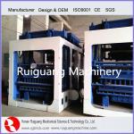 Best concrete block brick machine wholesale