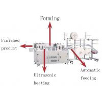 Best Disposable Non Woven Face Mask Production Line Semi Automatic With Ultrasonic wholesale