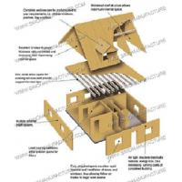 Structural insulated panels sips house best structural for Sips panels for sale
