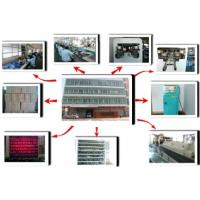 Shenzhen Cathedy Technology Co., Ltd