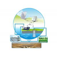 Best solar pump system wholesale