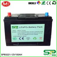 Best Long cycle life rechargeable lithium ion battery for solar storage system wholesale