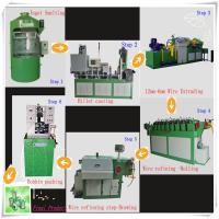 China Solder wire making machinery/Solder wire production plant price on sale