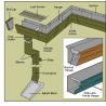 Buy cheap Aluminium Rain Gutter & Downspout from wholesalers