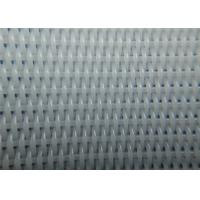 Best Woven Type Double Layer Polyester Paper Machine Clothing Dryer Screen wholesale