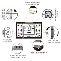 Best Sineimage ISO12233 Reflective Camera Resolution Test Chart wholesale