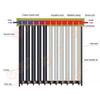 Details Of Balcony Mounting Heat Pipe Solar Heater