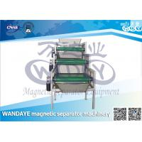 Best Permanent 1.5 KW BeltConveyor Magnetic Separator For Iron Remover wholesale