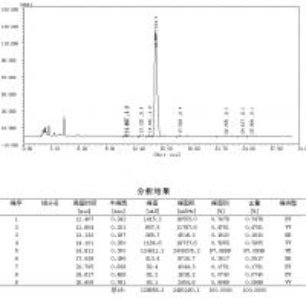 99% Drostanolone Content Legal Raw Steroid Powders Assay 98.7% , Enterprise Standard