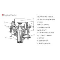 Hot Sale 3FT, 4-1/4FT, 5-1/2FT, 7FT Symons Cone Crusher with Original Parts Drawing