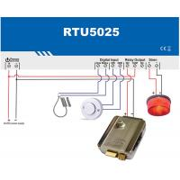 RTU5025 Wiring connection 201502