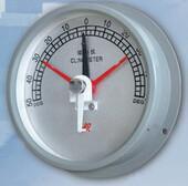 Best Clinometers wholesale