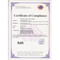 Shenzhen Nicefeel Medical  Device Co., Ltd Certifications