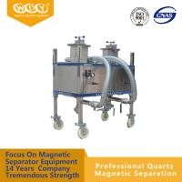 Best Permanet Type Magnetic Rod Drawer Type Magnetic Separator ISO9001:2008 wholesale