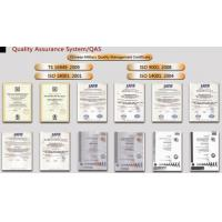 China Hunan High Broad New Material Co.Ltd Certifications