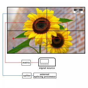 Best 16.7M 46'' 4000:1 Multi Screen 4K Video Wall Display Bezel 1.7mm wholesale