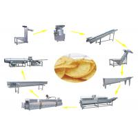 Buy cheap Hygienic Design Automatic Potato Chips Making Machine Energy - Efficient from wholesalers