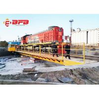 Best Locomotive Railway Turntable Material Handling Solutions For Freight Railroads And Transit Systems wholesale