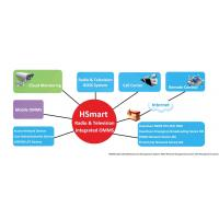 Best Radio and Television Network Management System Two Way Network Business wholesale
