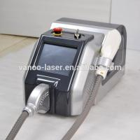 Best 1000W Portable Ipl Permanent Hair Removal Machine 650 - 950nm For HR wholesale