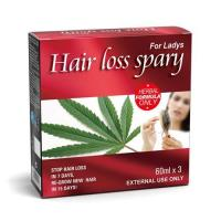 China TOP Sale!!! Natural Hair Loss Spray~~Hair loss treatment product for LADY--~NEW Hair Grow in 15 days on sale