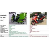 Buy cheap Energy Costs Compare with Gas Motorcycles from wholesalers