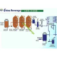 Best Automatic Reverse Osmosis Water Treatment System Pure Water Filter Food Grade wholesale