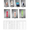 Buy cheap Light Box/display Spot Light from wholesalers