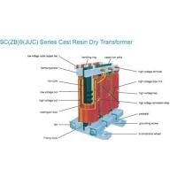 China Cast resin transformers on sale