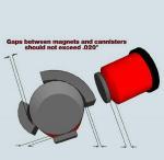 Best Permanent Magnet for Car Oil Filter wholesale