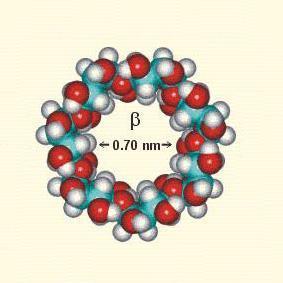 Best Beta Cyclodextrin Pharmaceutical Use wholesale