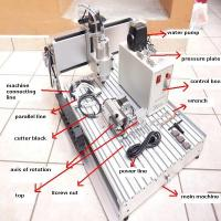 Best AMAN3040 mini cnc 3d router machine supplier wholesale