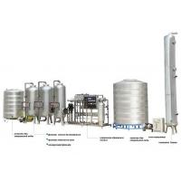 Cheap Ion Exchanger City Water Treatment System RO Water Purifier Machine for sale