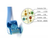 Best Transmission High Speed 23AWG 3 ft Shielded Cat6 Patch Cables UTP Ethernet Cable 50 Micron Gold Plated wholesale