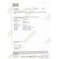 Guangzhou Troy Balloon Co., Ltd Certifications