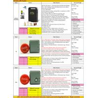 Best 2017 Person Portable Handheld Car Vehicle GSM GPRS GPS Tracker Locating Device System Factory Catalog Offer Price List wholesale