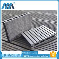 Details Of Eco Friendly High Quality Interlocking Outdoor