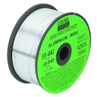 Best Aluminum wire wholesale