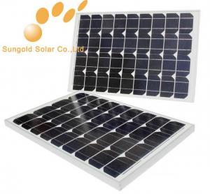 Best Mono Solar Panel (115W/18V) wholesale