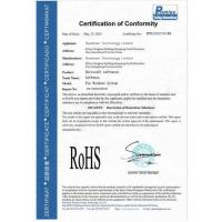 Newtown Software Inc. Certifications