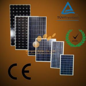 Best Solar Panel wholesale
