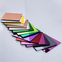 Best Perspex Adhesive Acrylic Mirror Sheets Flexible Plastic Mirror Sheet Cut To Size wholesale