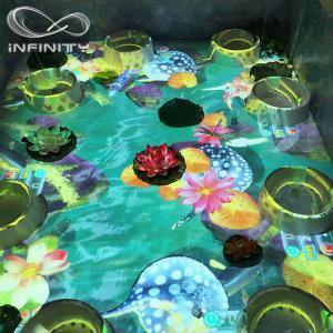 Best Children Playground 3D Interactive Floor Projector , Infinity Interactive Floor Projection System wholesale