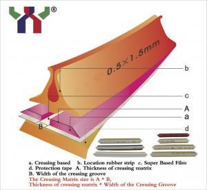 Die Cutting Plastic Creasing Matrix for 100g paper