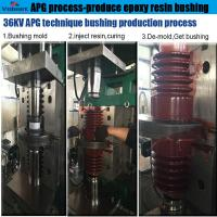 Best best selling automatic injection moulding apg machine for high voltage instrument transformer wholesale