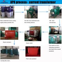 Best high efficiency apg epoxy resin clamping machine for high current bushings wholesale
