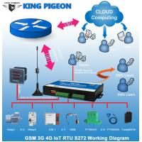 Best KP Gsm sms rtu controller GPRS modbus data logger with 3g module S272 wholesale