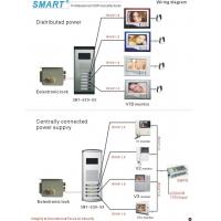 Best VDP for small apartment Wiring diagram for small apartment wholesale